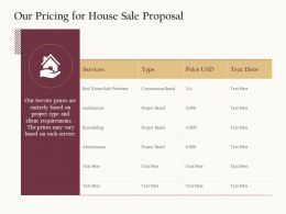 Our Pricing For House Sale Proposal Ppt Powerpoint Presentation Summary Vector