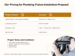 Our Pricing For Plumbing Fixture Installation Proposal Ppt Powerpoint Presentation Summary