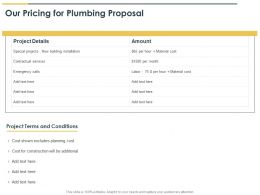 Our Pricing For Plumbing Proposal Ppt Powerpoint Presentation Guide