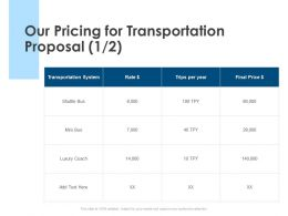 Our Pricing For Transportation Proposal Management Ppt Powerpoint Slides Maker