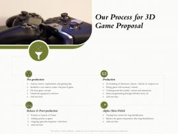 Our Process For 3D Game Proposal Ppt Powerpoint Presentation Infographics Templates