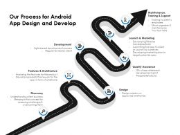 Our Process For Android App Design And Develop Ppt Powerpoint Presentation Summary Topics