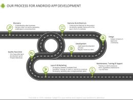 Our Process For Android App Development Ppt Powerpoint Presentation Infographics