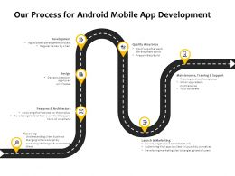 Our Process For Android Mobile App Development Process Ppt Powerpoint Presentation File Example File