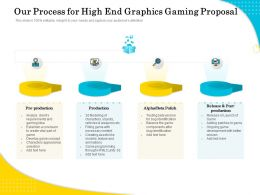 Our Process For High End Graphics Gaming Proposal Ppt File Format Ideas