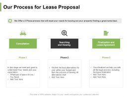 Our Process For Lease Proposal Ppt Powerpoint Presentation Styles Slides