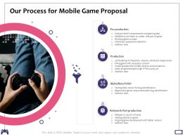 Our Process For Mobile Game Proposal Appearance Selection Ppt Powerpoint Presentation Show