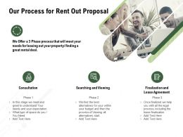 Our Process For Rent Out Proposal Ppt Powerpoint Presentation Portfolio Demonstration