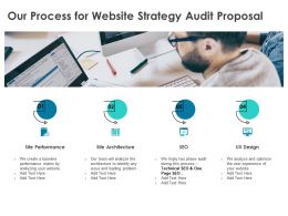 Our Process For Website Strategy Audit Proposal Ppt Powerpoint Presentation Styles Template