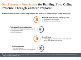 Our Process Foundation For Building Firm Online Presence Through Content Proposal Ppt Model