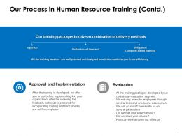 Our Process In Human Resource Training Contd Ppt Powerpoint Presentation Graphics