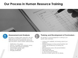 Our Process In Human Resource Training Ppt Powerpoint Presentation File Guide