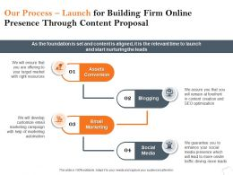 Our Process Launch For Building Firm Online Presence Through Content Proposal Ppt Example