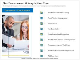 Our Procurement And Acquisition Plan Inward Ppt Powerpoint Professional