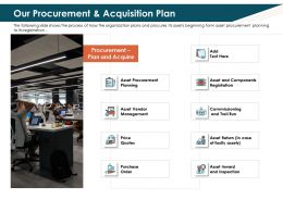 Our Procurement And Acquisition Plan Run Ppt Powerpoint Background