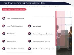 Our Procurement And Acquisition Plan Shows Ppt Powerpoint Presentation Infographic