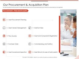 Our Procurement And Acquisition Plan Trail Run Ppt Powerpoint Presentation Outline Good