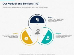 Our Product And Services Ppt Powerpoint Presentation Slides Inspiration
