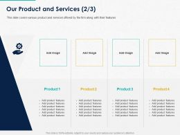 Our Product And Services Ppt Powerpoint Presentation Slides Introduction