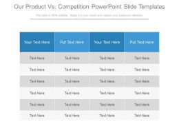 Our Product Vs Competition Powerpoint Slide Templates