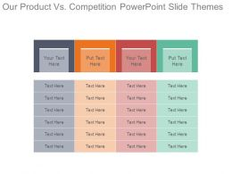 Our Product Vs Competition Powerpoint Slide Themes