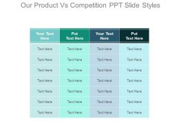 Our Product Vs Competition Ppt Slide Styles