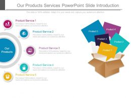 Our Products Services Powerpoint Slide Introduction