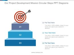 Our Project Development Mission Circular Steps Ppt Diagrams