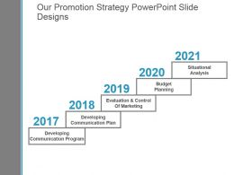 Our Promotion Strategy Powerpoint Slide Designs