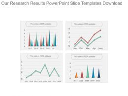 Our Research Results Powerpoint Slide Templates Download