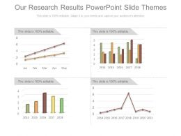 Our Research Results Powerpoint Slide Themes