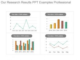 Our Research Results Ppt Examples Professional
