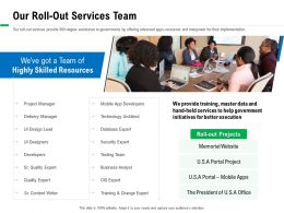 Our Roll Out Services Team Hand Held Ppt Powerpoint Presentation Infographic Template Model