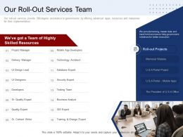 Our Roll Out Services Team Ppt Powerpoint Presentation Diagram Lists
