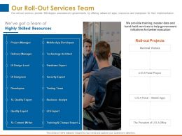 Our Roll Out Services Team Skilled Resources Ppt Powerpoint Presentation Infographics