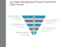 Our Sales Management Process Powerpoint Slide Themes