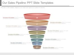 Our Sales Pipeline Ppt Slide Templates