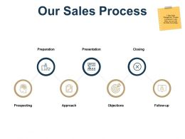Our Sales Process Ppt Powerpoint Presentation Outline Graphics Tutorials