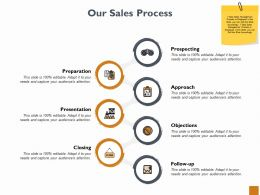 Our Sales Process Ppt Powerpoint Presentation Outline Icon