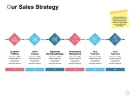 Our Sales Strategy Customer Profiling Ppt Powerpoint Presentation Show