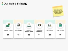 Our Sales Strategy Ppt Powerpoint Presentation Ideas