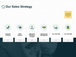Our Sales Strategy Ppt Powerpoint Presentation Portfolio Templates