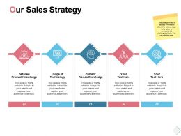 Our Sales Strategy Product Knowledge Ppt Powerpoint Presentation Model