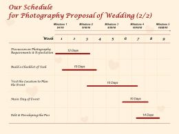 Our Schedule For Photography Proposal Of Wedding Checklist Ppt Powerpoint Presentation Slides
