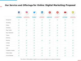 Our Service And Offerings For Online Digital Marketing Proposal Ppt Presentation Summary Portrait