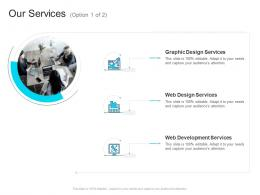 Our Services Corporate Profiling Ppt Download