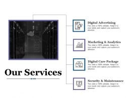 Our Services Digital Advertising Digital Care Package Security