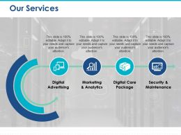 Our Services Digital Advertising Marketing And Analytics