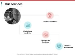 Our Services Digital Advertising Ppt Powerpoint Presentation File Professional