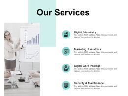 Our Services Digital Care Package Ppt Powerpoint Presentation File Picture